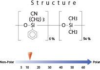 inertcap 624 structure